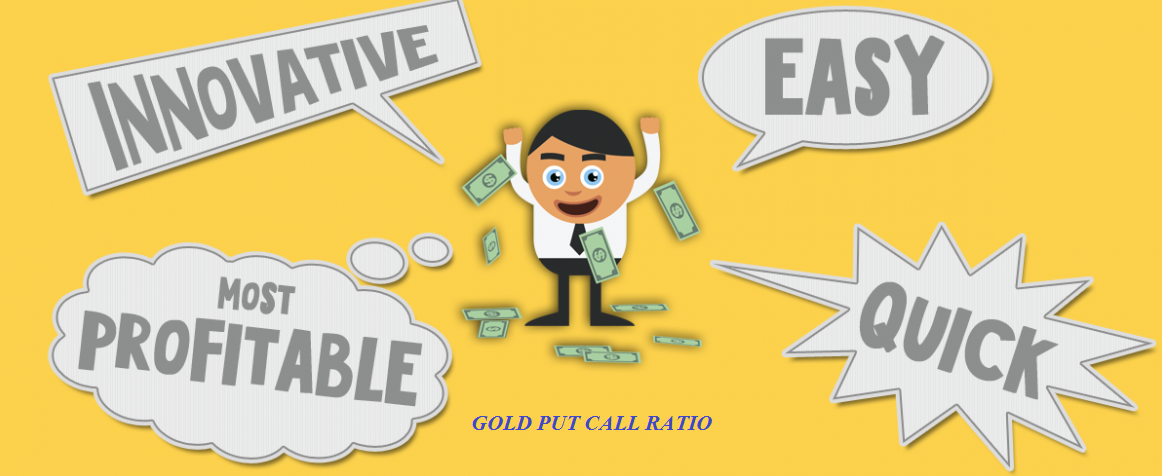 Call put option trading in india